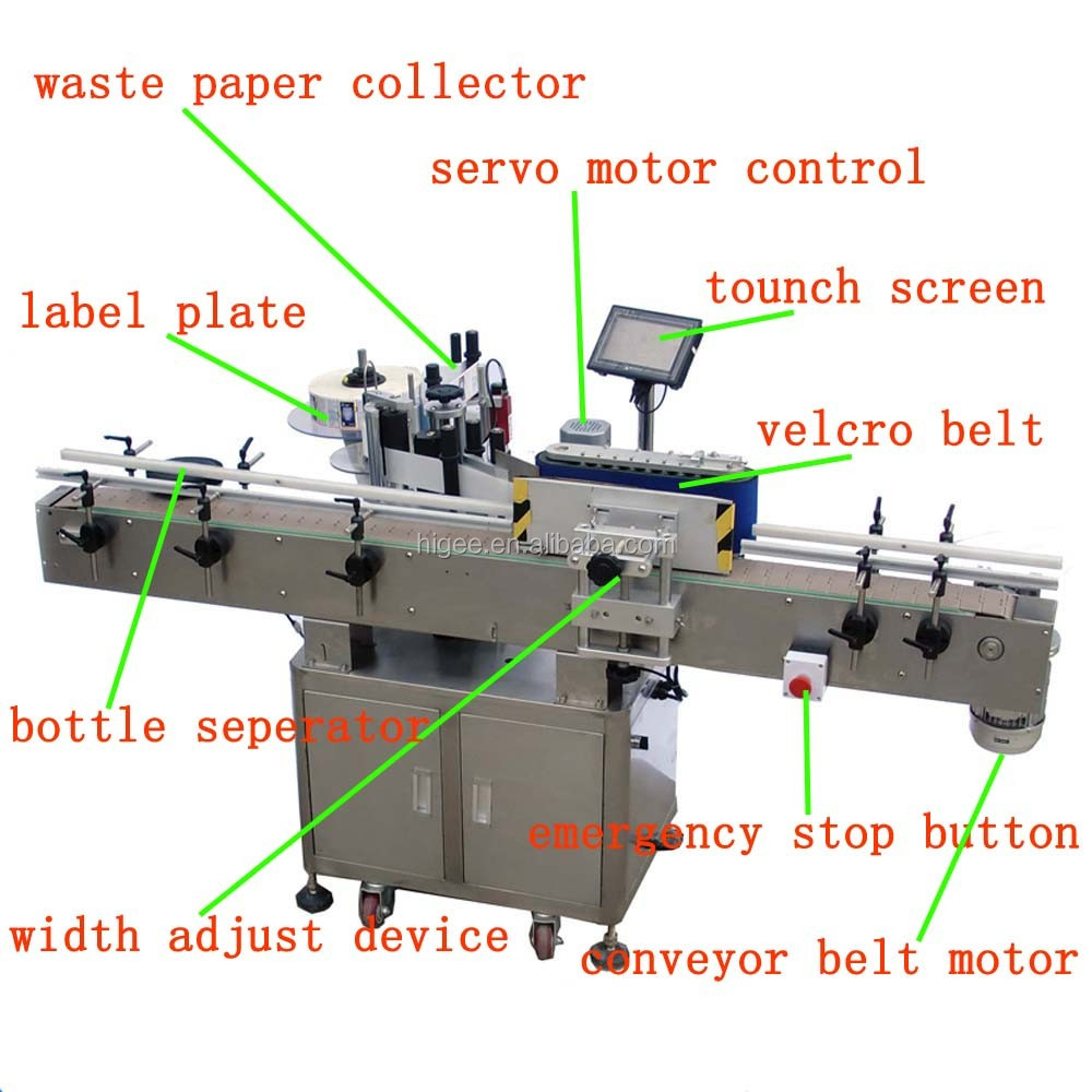 nail polish sticker labeling machine for around wrap bottle automatic