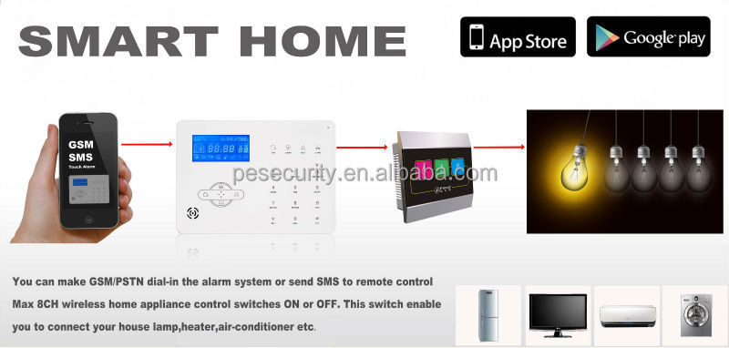 best diy smart home security system. Black Bedroom Furniture Sets. Home Design Ideas