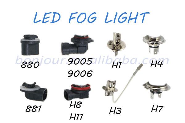H8 Car Lamp H11 9006 9005 5050 Smd Led Auto Fog Light