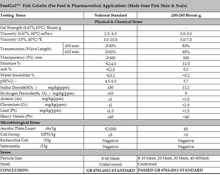 Get Competitive KOSHER fish gelatin prices