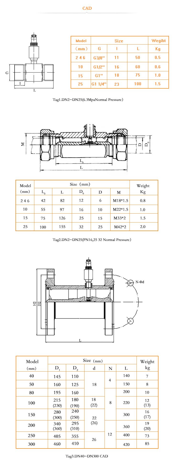 3 Inch Stainless Steel Diesel Fuel Turbine Flow Metereasy