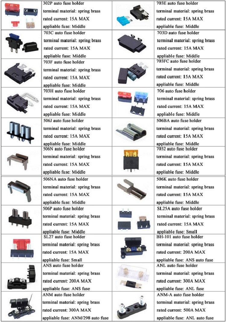 Multi Ways Automotive Box Auto Car Truck Fuse 12v 24v Buy