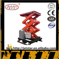 Taizhou Jetstar Havey Duty Scissor Hydraulic lifting platform