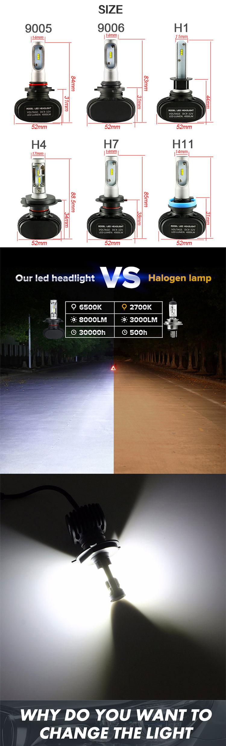 s1-headlight (5)