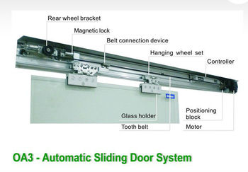 Sliding Door Mechanism For Glass Sliding Doors,automatic Glass Sliding Doors