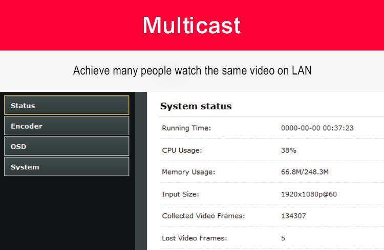 HDMI per Iptv 1080P video Rtmp Ip Video HDMI Streaming Encoder H.265/H.264 HDMI Encoder