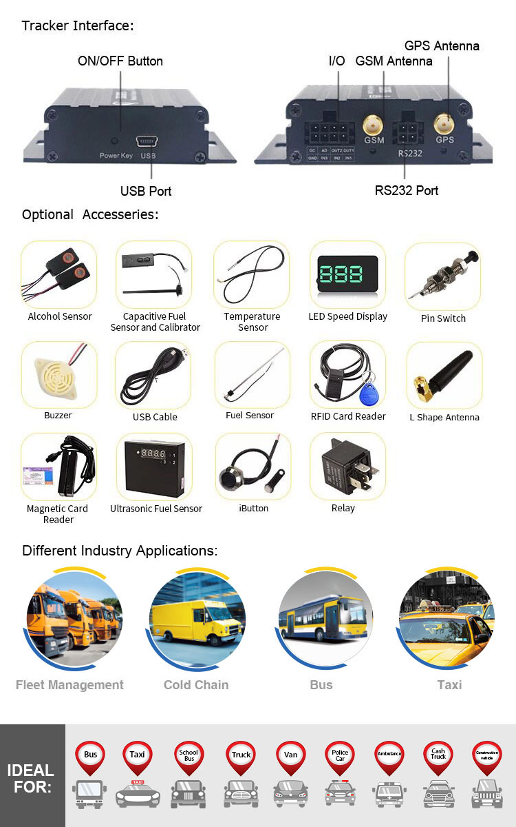 Cheap China Manufacturer 5G 4G 3G GPS Tracker Vehicle GSM Car Tracking Devices RFID with Camera Engine Shut off