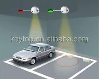 intelligent parking systems