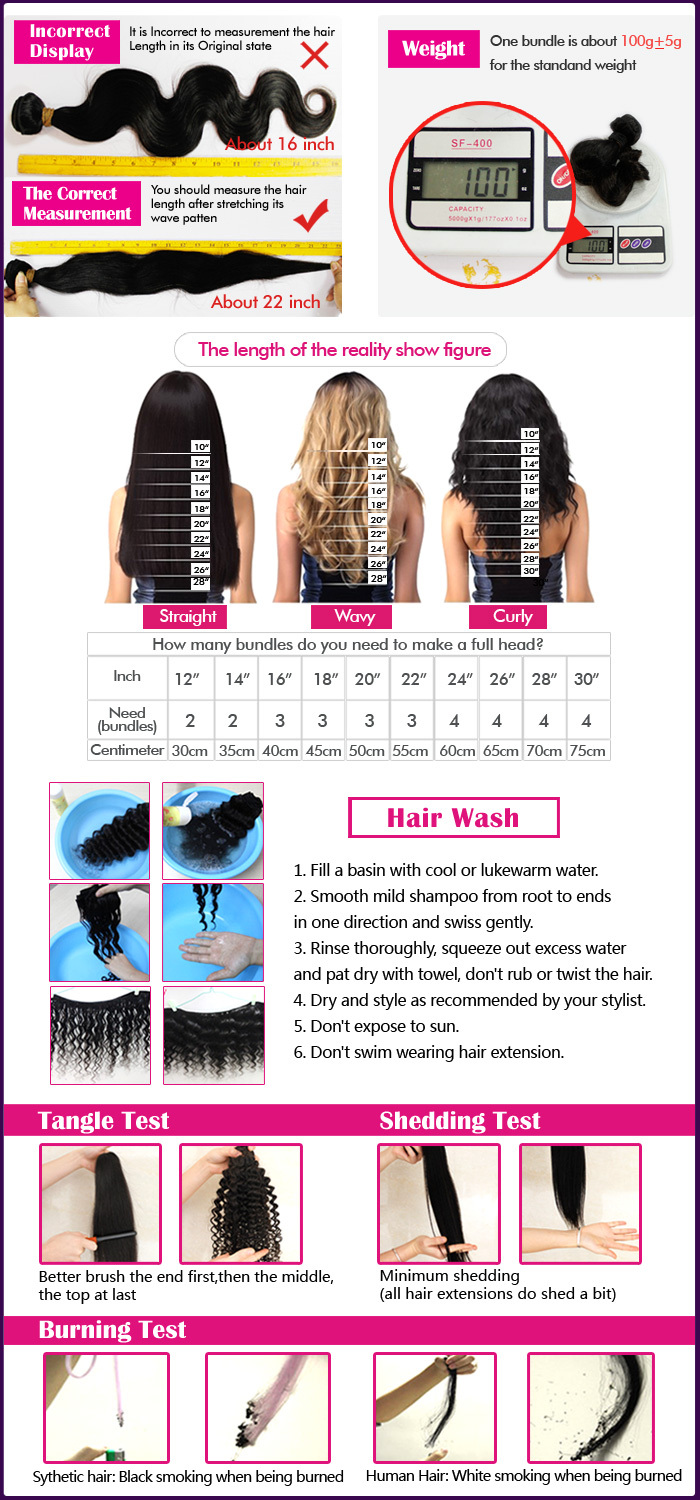 Hair length and hair wash.jpg