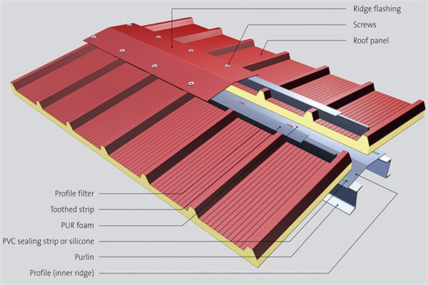 3 Waves Pu Sandwich Roof Panel For Insulated Sandwich
