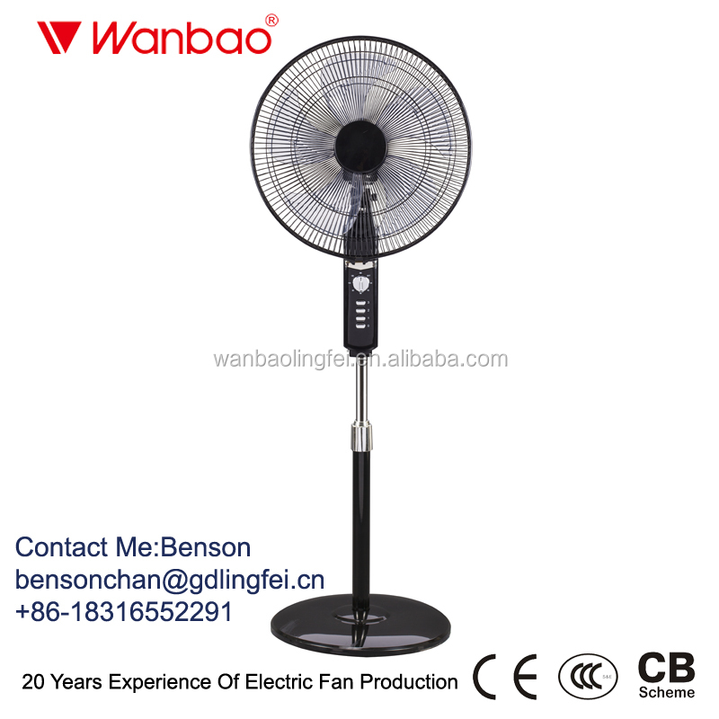Good Standard Electric Fan Price, Standard Electric Fan Price Suppliers And  Manufacturers At Alibaba.com