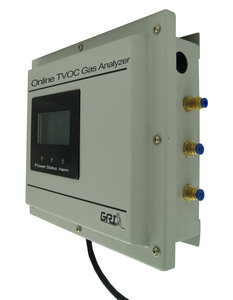 Combustible/VOC Gas analyzer