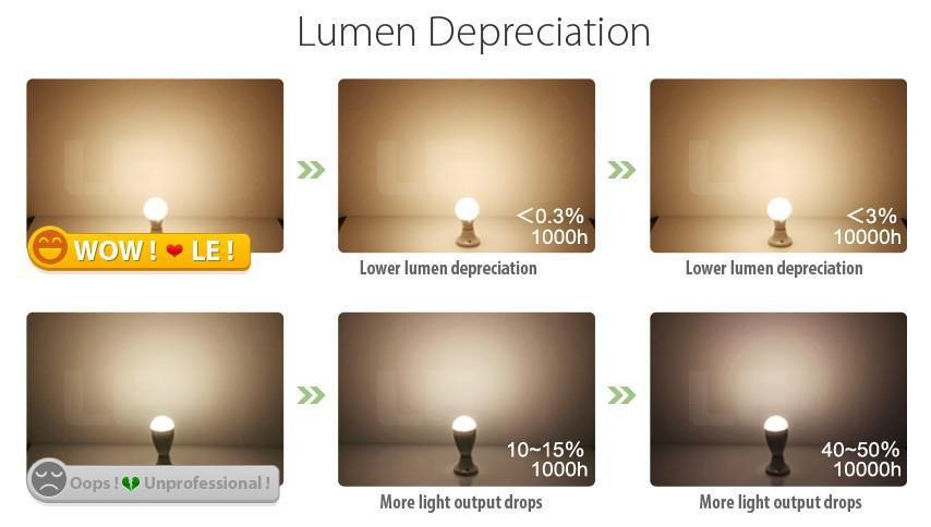 Pd Lamp Ce Rohs Ul Bulb Making Machines Led Light Bulb Components ...