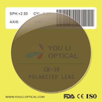 16827413f Alta Qualidade Cr 39 Teste De Lente Polarizada - Buy Lente ...
