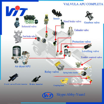 Vit Brand Wabco Truck And Trailer Pneumatics Brake System Air Brake