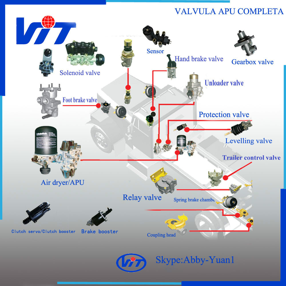 Wabco Valve Wiring Diagram Custom Project Abs Air Brakes Schematic Auto Electrical Rh Harvard Edu Co Uk Sistemagroup Me Modulator