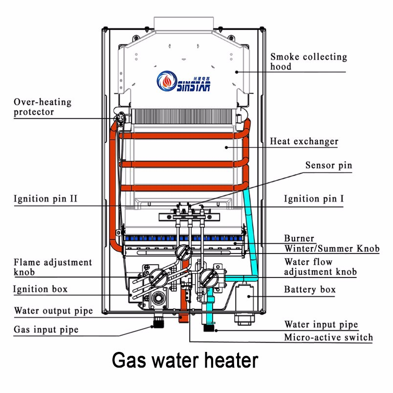 Jsd24 Hy01 Flue Type Instant Tankless Gas Water Heater