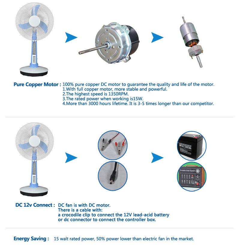 Patton Air Circulator Motor : Patton fans replacement parts circuit diagram maker