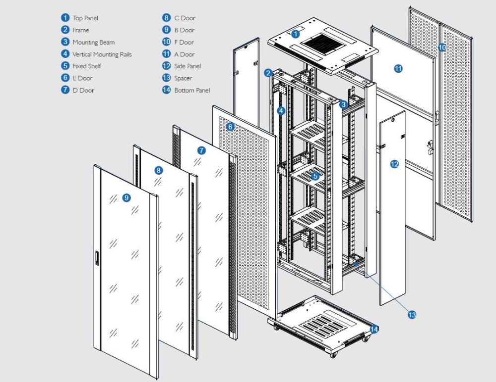 It Data 18u Network Cabinet Server Rack 19 Inch - Buy 19 Inch Server  Rack,42u Server Rack,18u Server Rack Product on Alibaba com