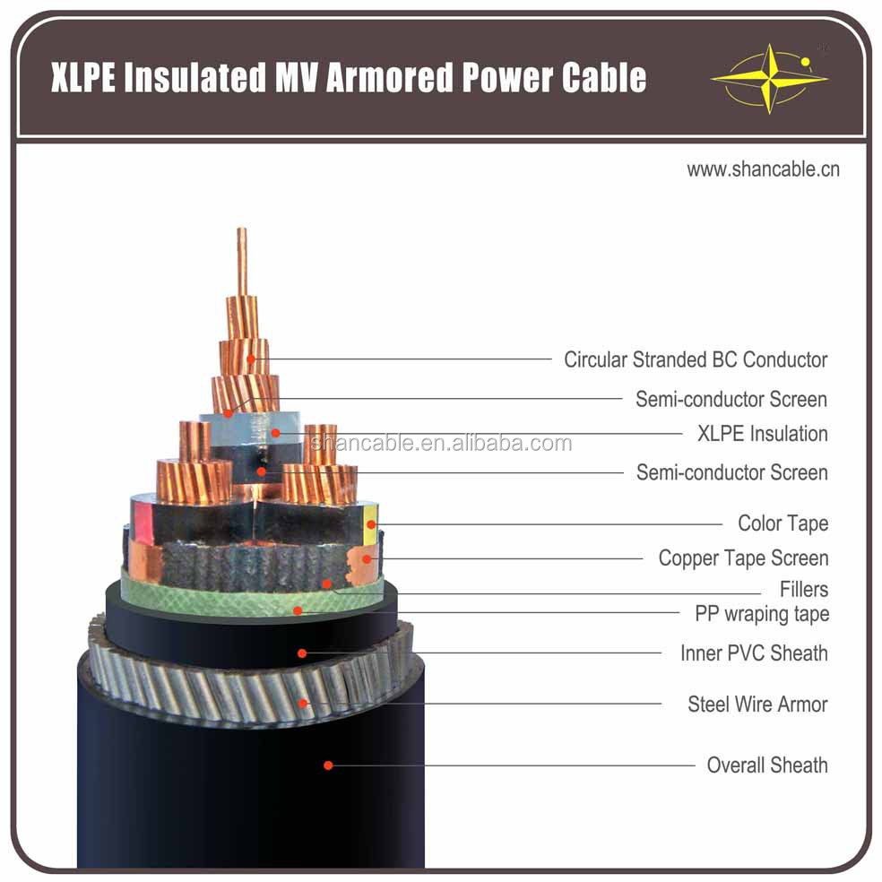 Cu xlpe swa pvc underground cable steel wire armoured underground power cable 15kv 300mm2 buy underground cable armoured underground power cable 300mm2