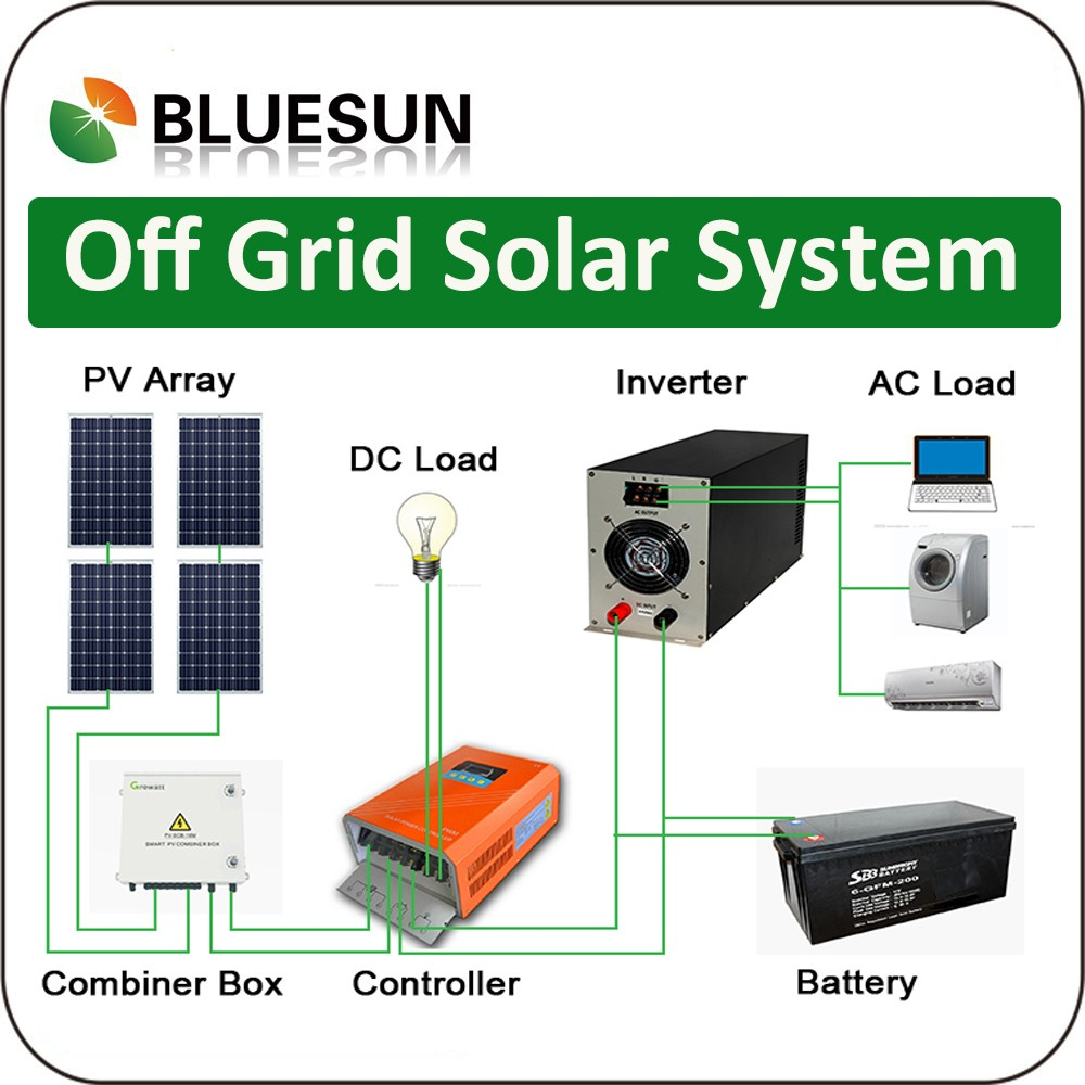 How to install a solar system - Usa Home Installation 10000watts Solar System Solar Panels Wholesale China 10kw Grid Tied Pv System
