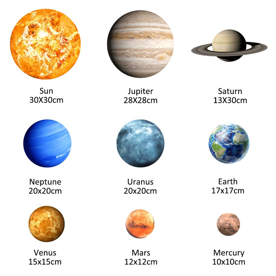 Картинки для детей планеты солнечной системы, днем