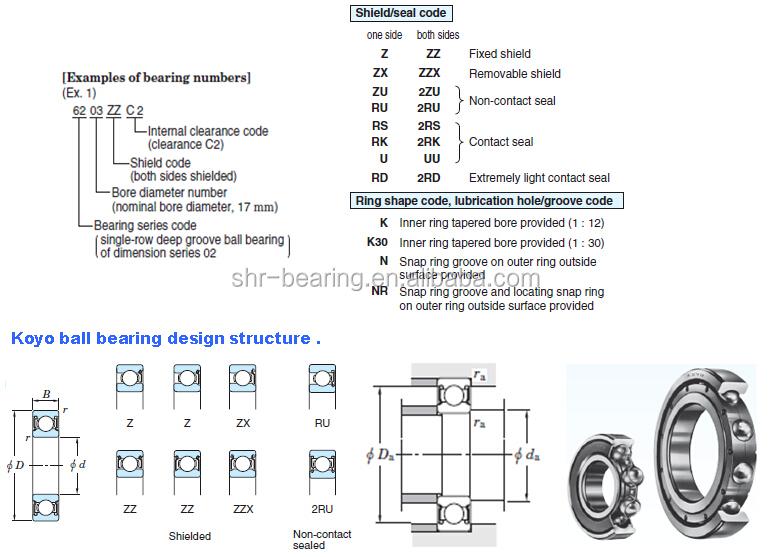 Ball Bearing Size Reference Chart : Roller bearing and ball bearings koyo cross