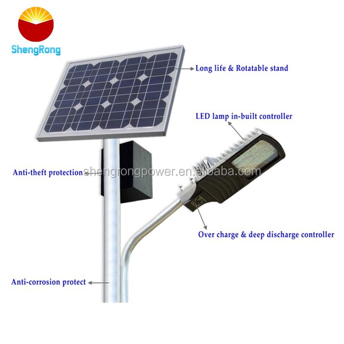 Shengrong Poder Autónomo Luz De Calle Solar-Iluminación