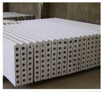 High quality foam concrete wall panel