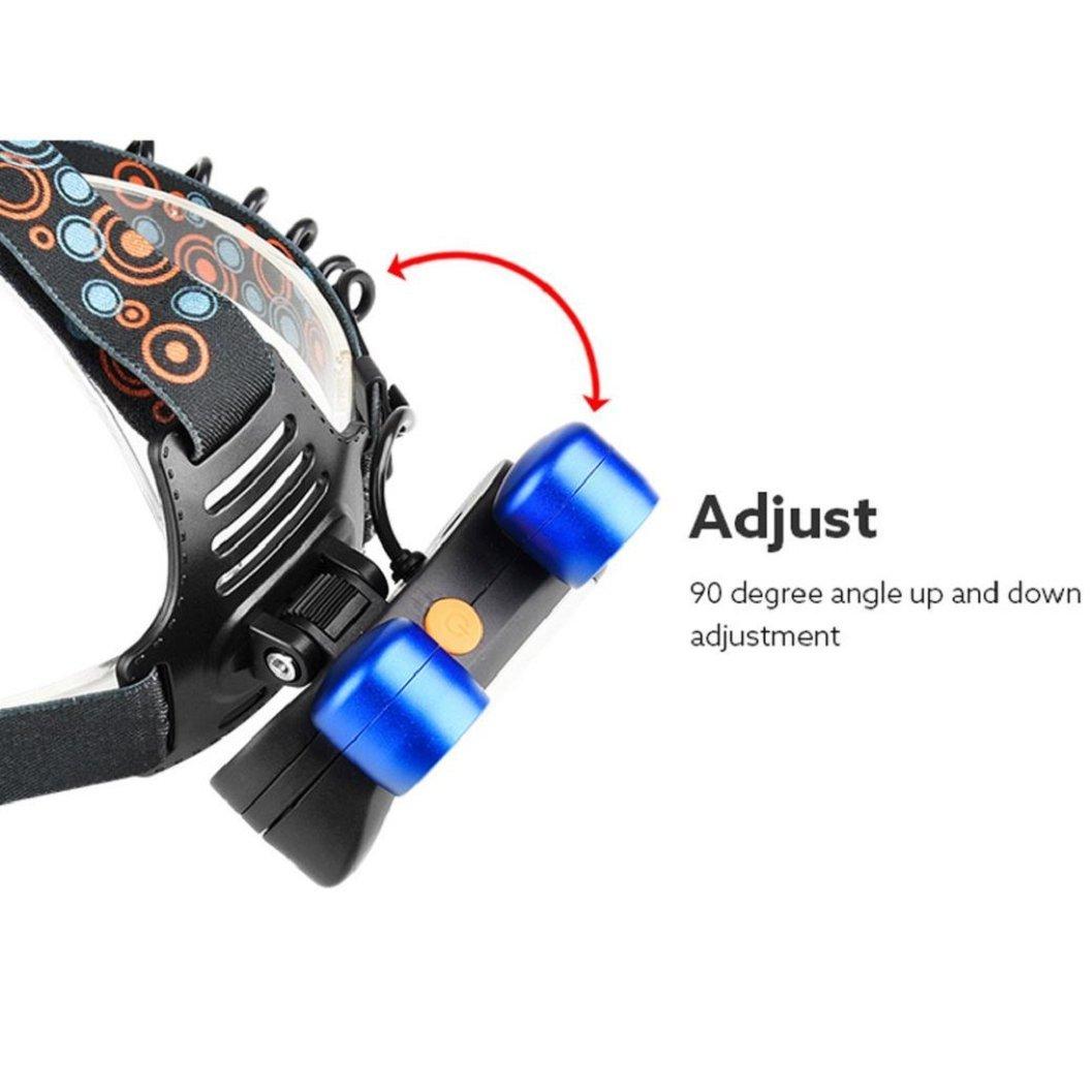 Kinrui COB Rechargeable 18650 Headlamp Head Light Torch Set +15000LM 2x XM-L T6 LED (Blue)