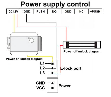 wiring diagram for garage door opener with Wireless Doorbell Ip Door Entry Inter  1470955037 on Wiring Diagram Visio likewise 3 Car Garage Wiring Diagram moreover Genie Pro Garage Door Opener Wiring Diagram as well Fuses And Relay Volkswagen Passat B6 additionally Wiring Diagram For A Single Pole Contactor.