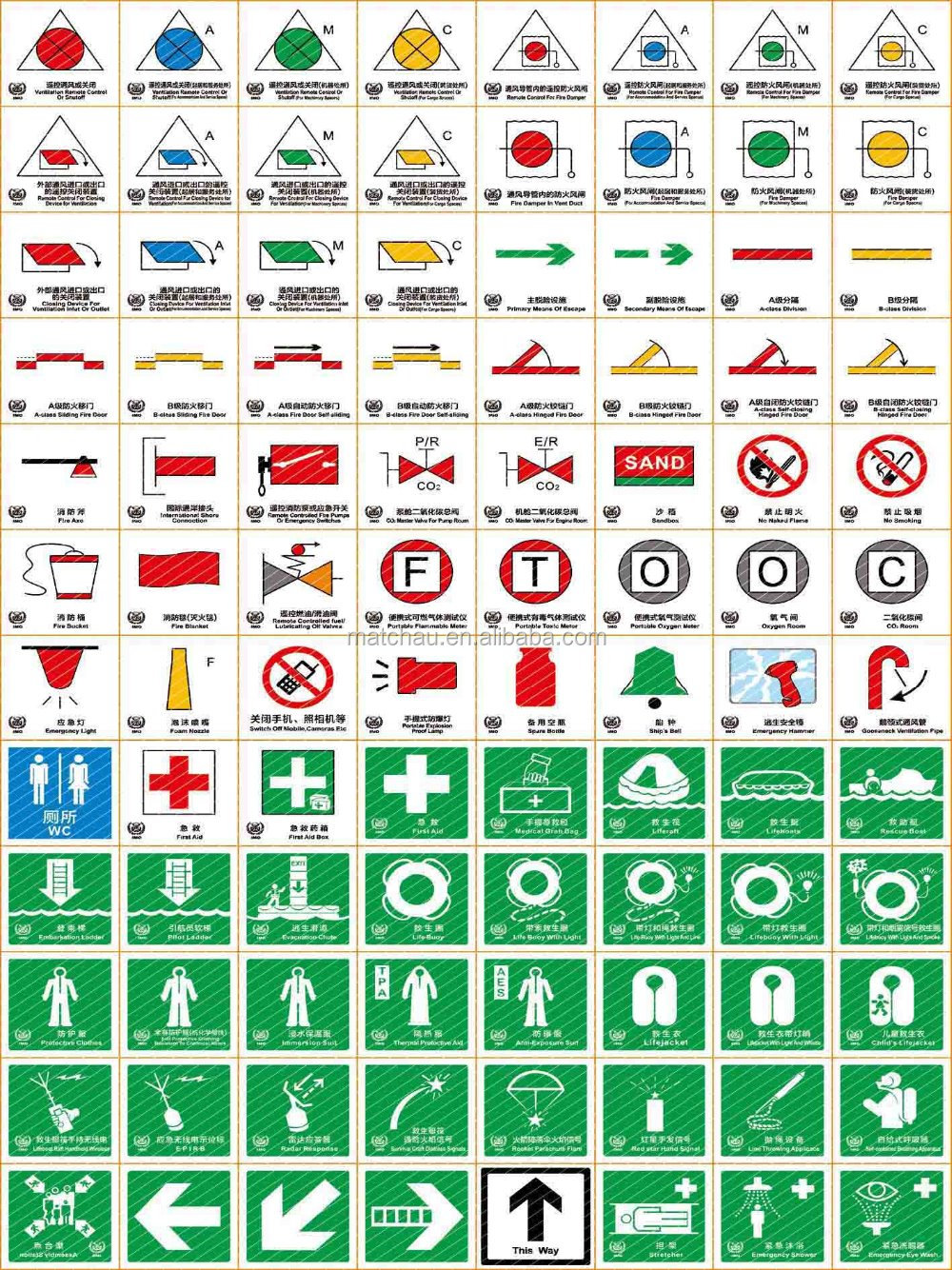 Marine imo symbols safety signs buy imo signals imo for De signs