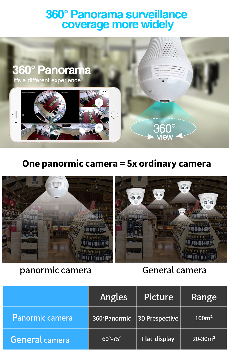 Loosafe 풀 HD 960 P Wifi 전구 Hidden Spy 카메라 3 pcs LED 무선 탁 360 카마의 전구
