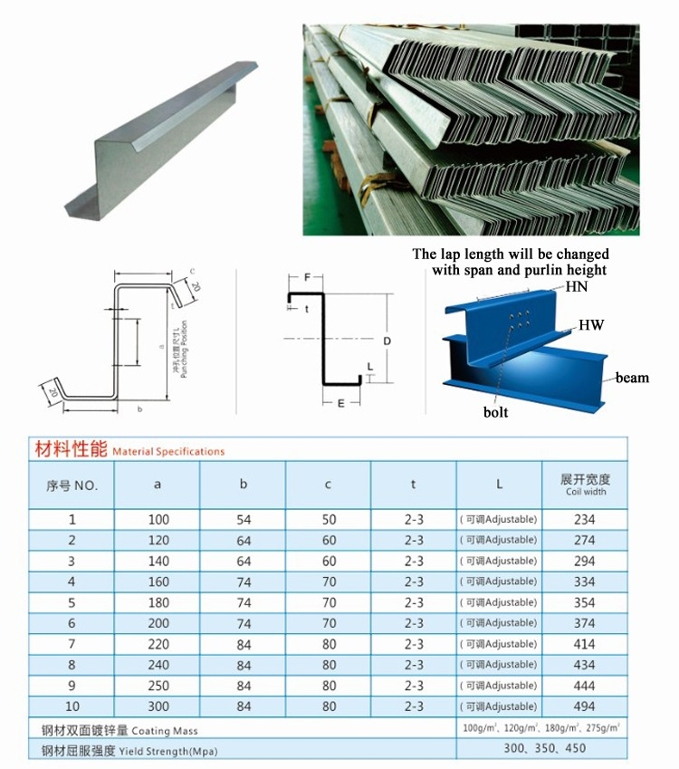 C Z type channel steel purlin for steel structure