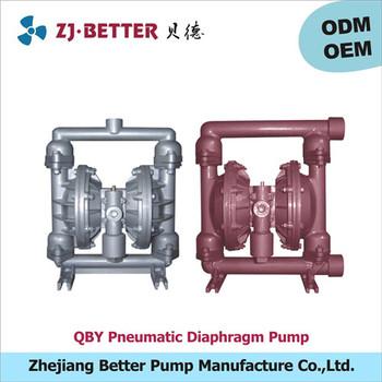 Qby air operation diaphragm pump for food industry buy diaphragm qby air operation diaphragm pump for food industry ccuart Images