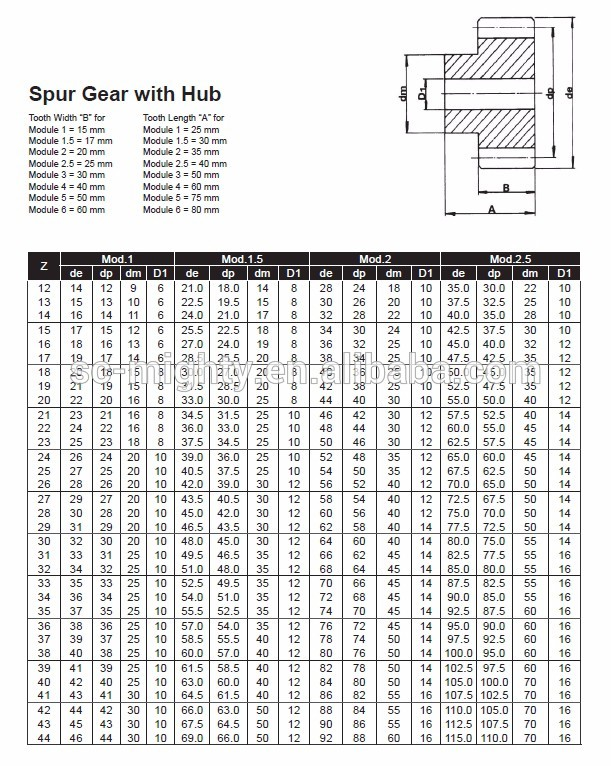Module 1 Standard Size Spur Gears Buy Module 1 Spur