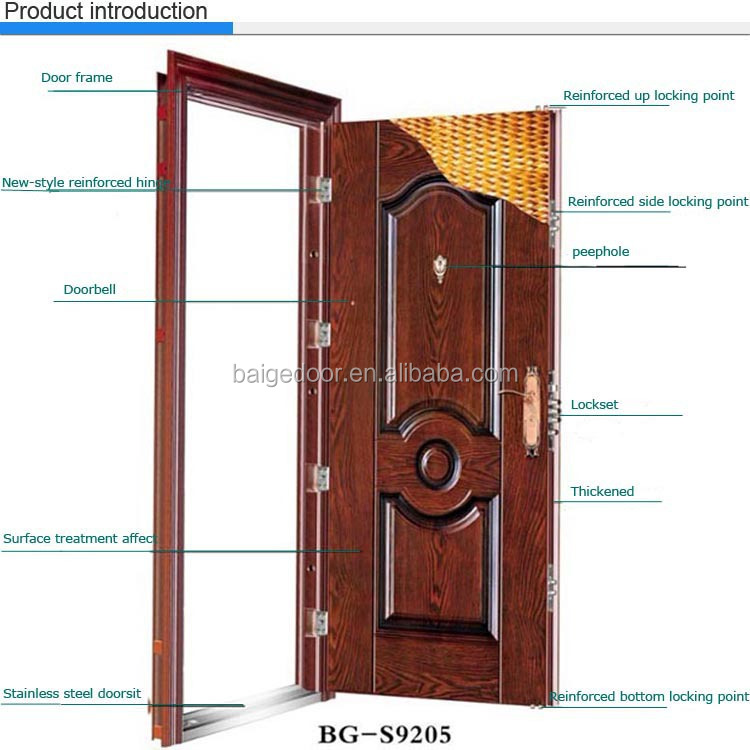 Mobile Home Unique Design Iron Safety Modern Entry Cheap Security Door -  Buy Modern Iron Door,Iron Entry Door,Security Door Product on Alibaba com