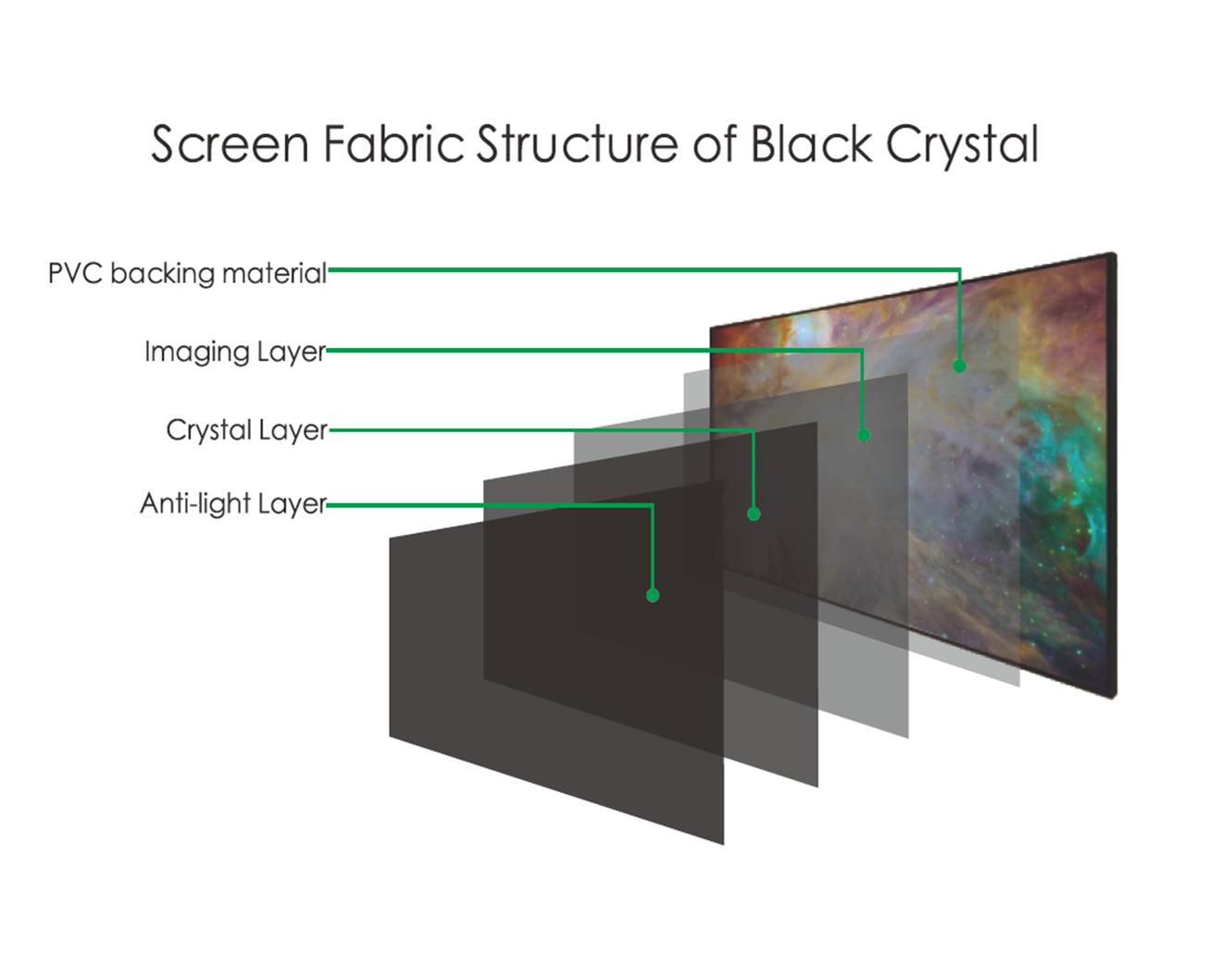 XY Schermo da 120 pollici Rifiutare di luce ambientale teleobiettivo schermo di proiezione del proiettore dedicato nero di cristallo del telaio stretto
