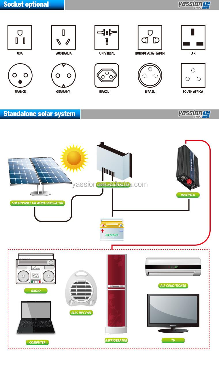 Inverter 12v 24v 220v 5000w Circuit Diagram Price - Buy ...