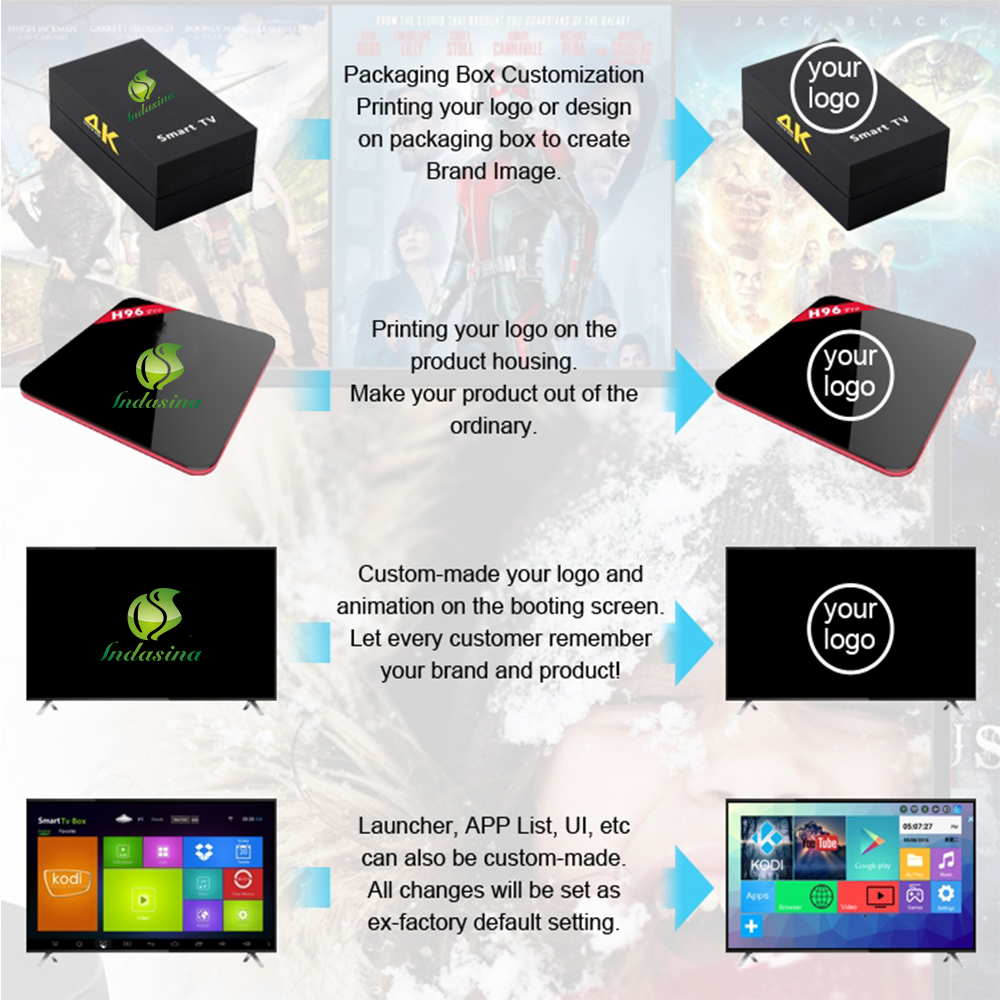 Factory Oem Android Tv Box 4k 4g 32g Video Tv Receiver With 4k Quad Core  Arabic Tv Box Channels List - Buy Best Smart Tv Box,Android Tv Box Channels