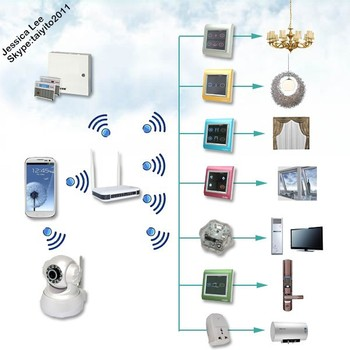 Free App Control House Automation Smart Home Automation Wireless Home Automation Gateway Build