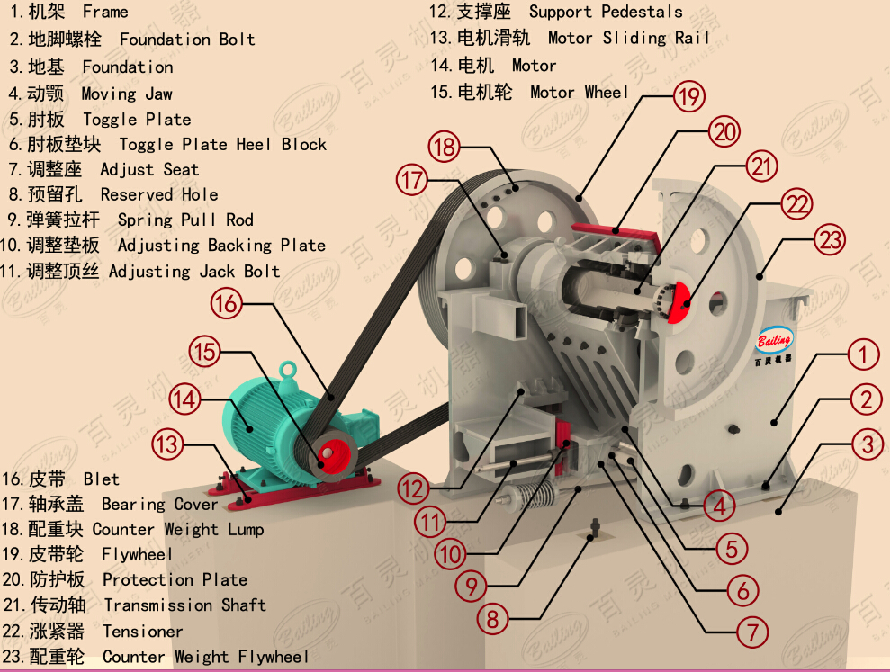 High Crushing Ratio And Even Granularity Factory Price