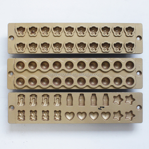 Bullet Mold Manufacturers, Bullet Mold Manufacturers
