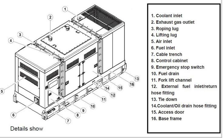 100kva-800kva diesel generator prices