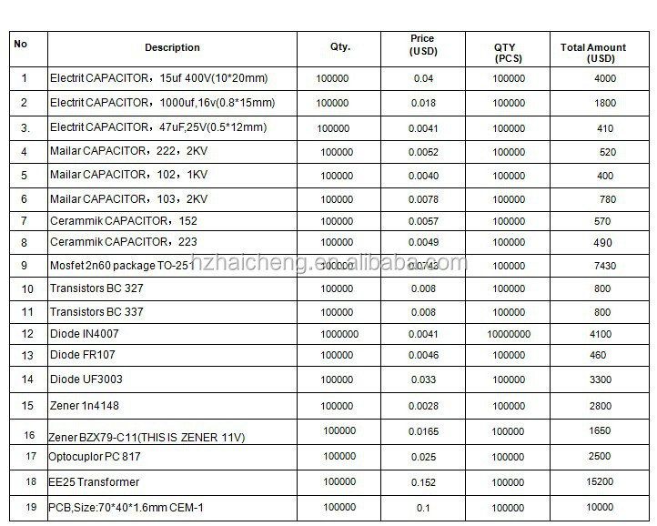 Motherboard Components List: 12v2a Bom Price List For Electronic Components China