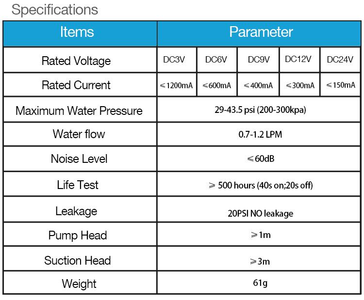 Diaphragm 12v mini water pump12v dc water pumpmicro water pump diaphragm 12v mini water pump12v dc water pumpmicro water pump experienced china ccuart Images