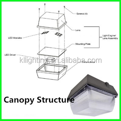 High Pressure Sodium Canopy Light - 150 Watt Hps Light Fixture ...