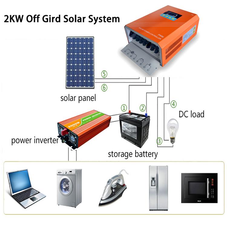 2KW off grid solar system.jpg