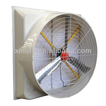 Negative pressure fan greenheck fan positive pressure ventilation negative pressure fan greenheck fan positive pressure ventilation fans aloadofball Choice Image
