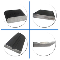 Blade Manufacturer from China